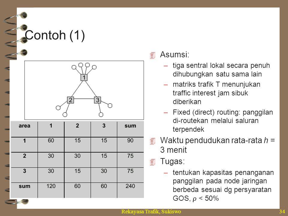 Rekayasa Trafik, Sukiswo34  Asumsi: –tiga sentral lokal secara penuh dihubungkan satu sama lain –matriks trafik T menunjukan traffic interest jam sib