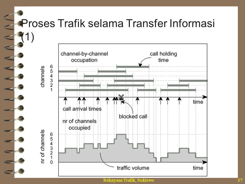 Rekayasa Trafik, Sukiswo37 Proses Trafik selama Transfer Informasi (1)