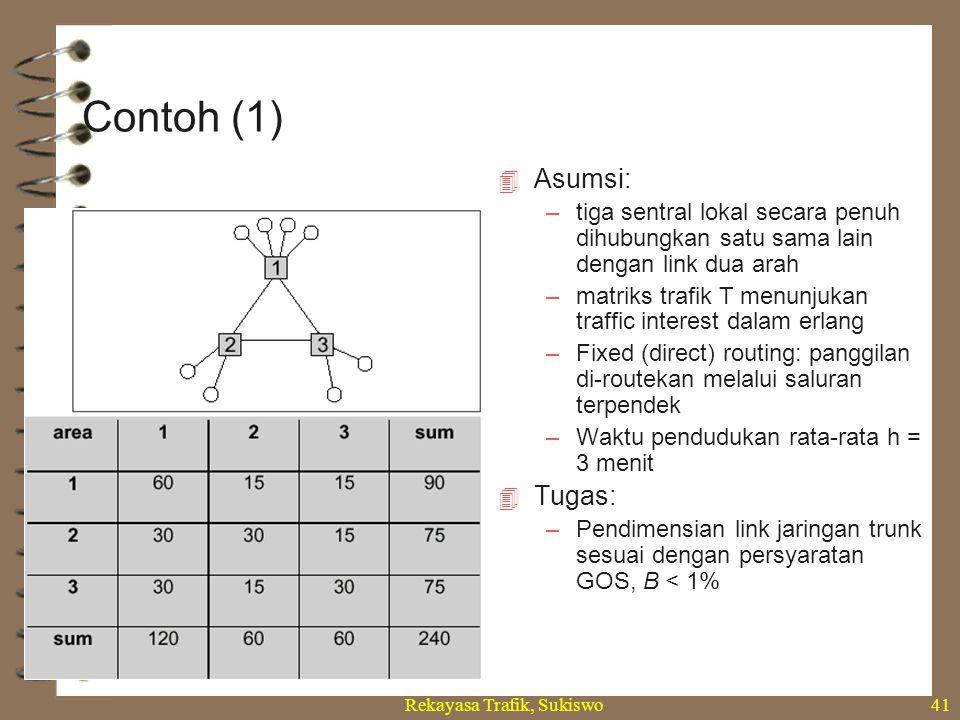 Rekayasa Trafik, Sukiswo41  Asumsi: –tiga sentral lokal secara penuh dihubungkan satu sama lain dengan link dua arah –matriks trafik T menunjukan tra