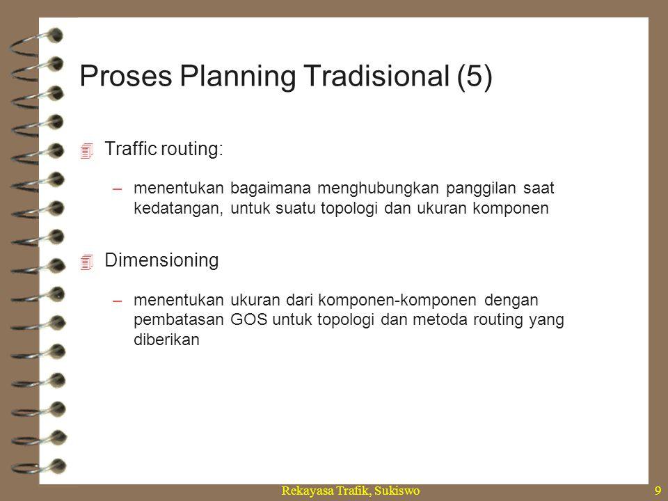 Rekayasa Trafik, Sukiswo9  Traffic routing: –menentukan bagaimana menghubungkan panggilan saat kedatangan, untuk suatu topologi dan ukuran komponen 