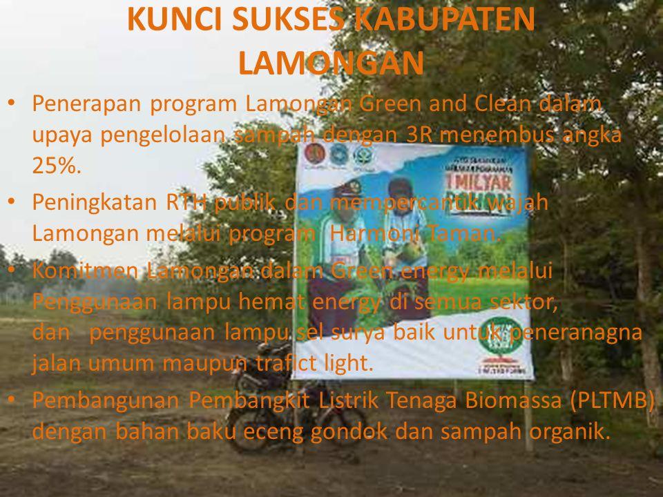 Penerapan program Lamongan Green and Clean dalam upaya pengelolaan sampah dengan 3R menembus angka 25%. Peningkatan RTH publik dan mempercantik wajah