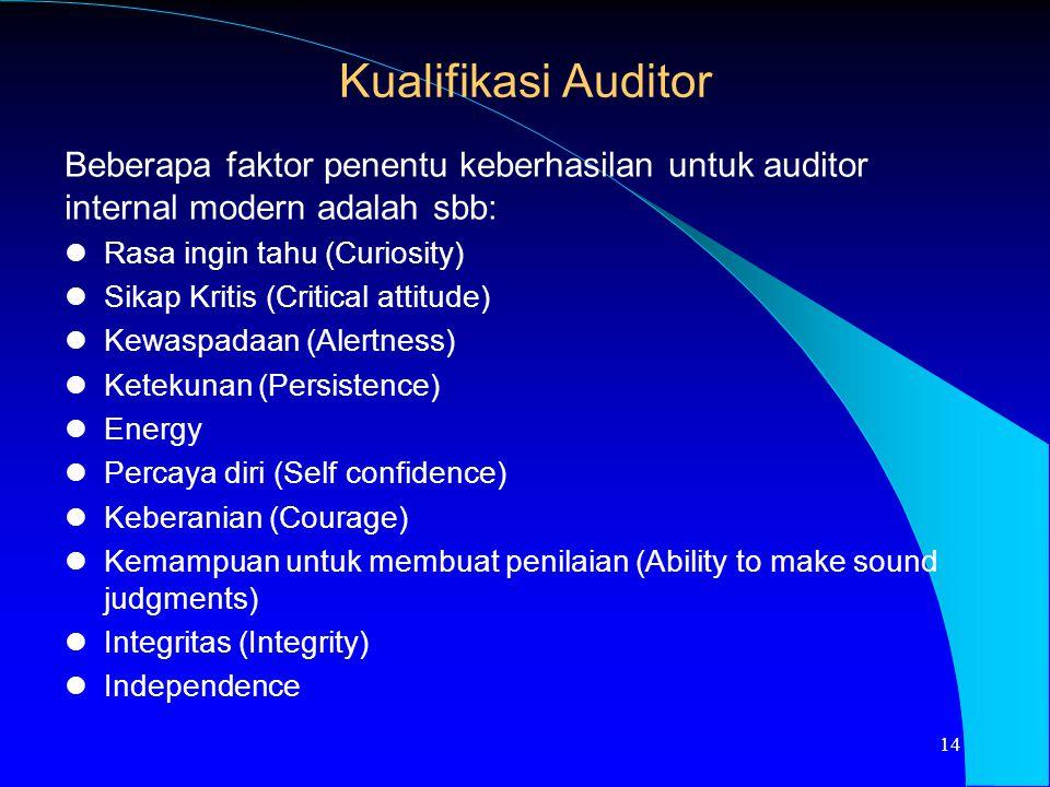 Beberapa faktor penentu keberhasilan untuk auditor internal modern adalah sbb: Rasa ingin tahu (Curiosity) Sikap Kritis (Critical attitude) Kewaspadaa