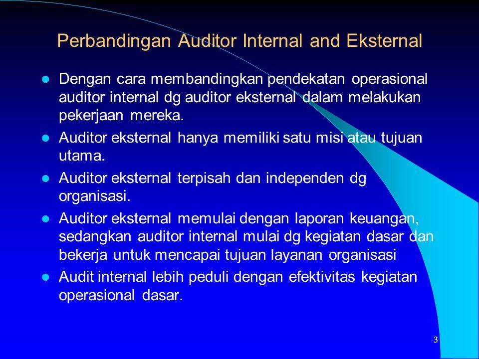 Perbandingan Auditor Internal and Eksternal Dengan cara membandingkan pendekatan operasional auditor internal dg auditor eksternal dalam melakukan pek