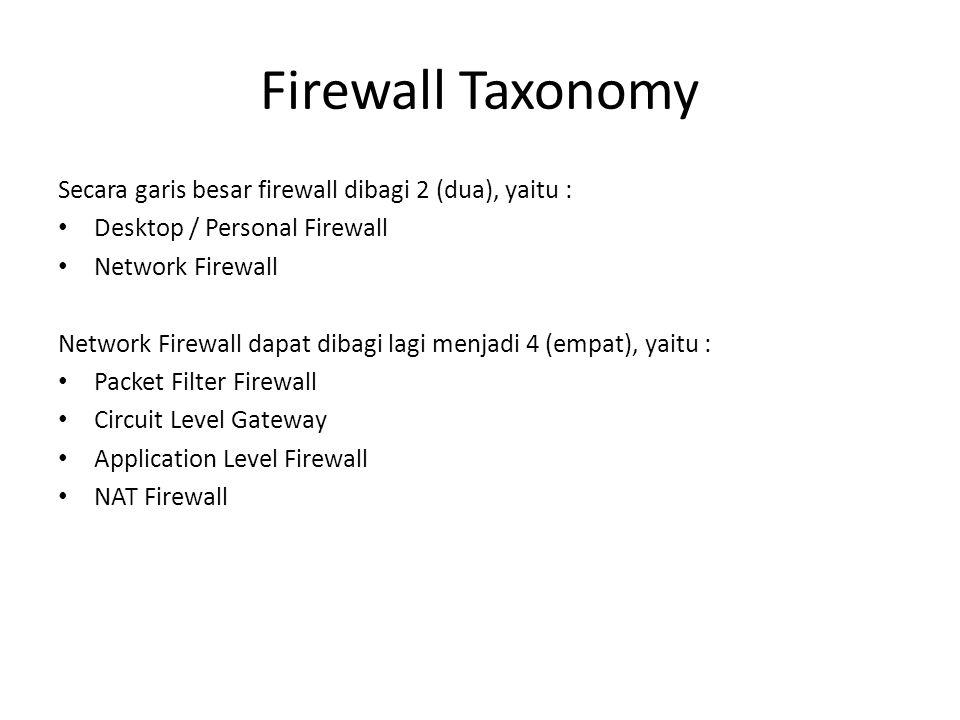 Proxy vs Firewall