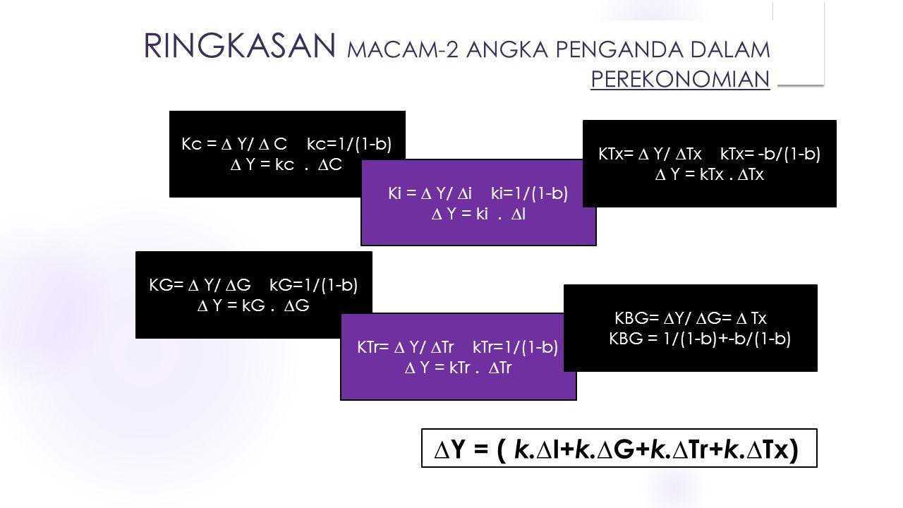 Kc = ∆ Y/ ∆ C kc=1/(1-b) ∆ Y = kc. ∆C Ki = ∆ Y/ ∆i ki=1/(1-b) ∆ Y = ki. ∆I KG= ∆ Y/ ∆G kG=1/(1-b) ∆ Y = kG. ∆G KTr= ∆ Y/ ∆Tr kTr=1/(1-b) ∆ Y = kTr. ∆T