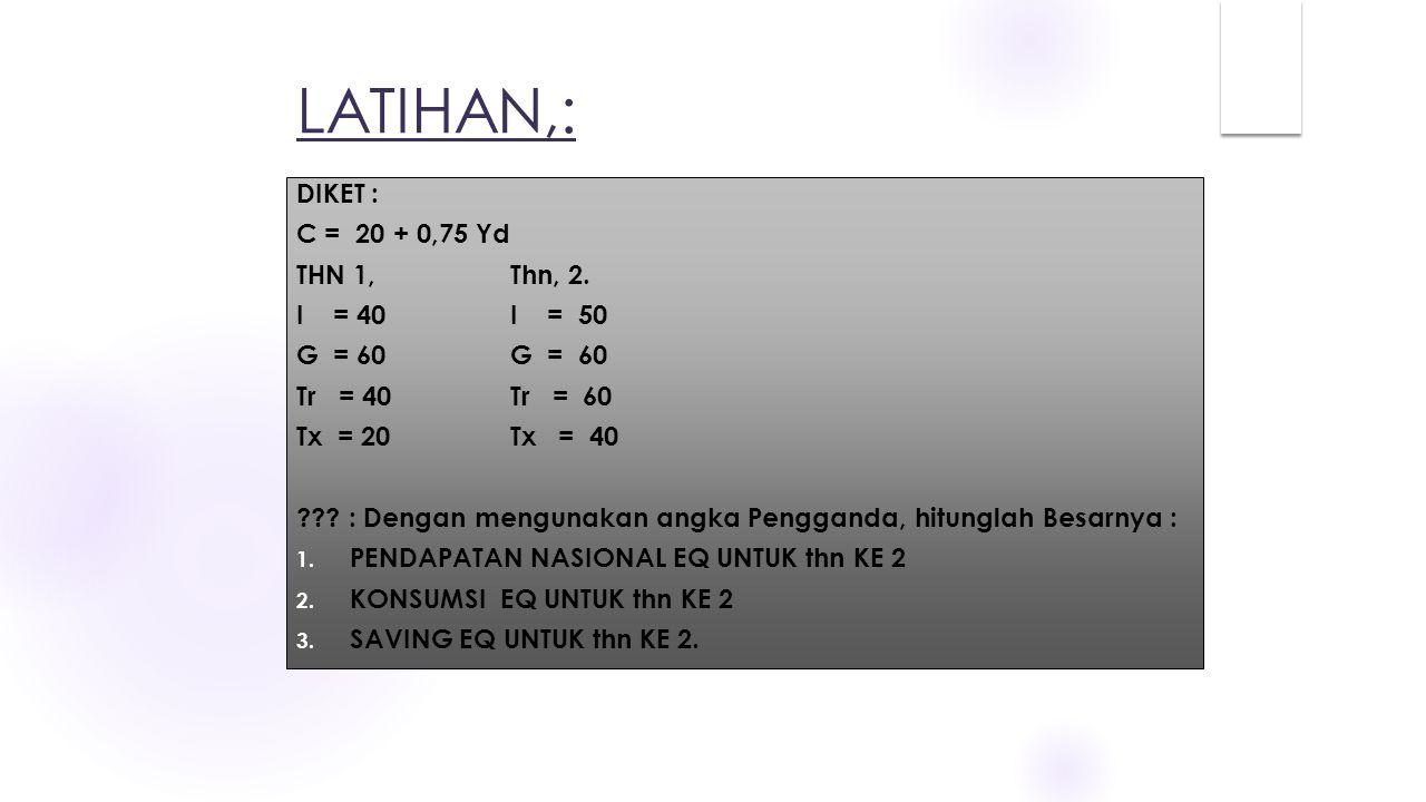 LATIHAN,: DIKET : C = 20 + 0,75 Yd THN 1,Thn, 2. I = 40I = 50 G = 60G = 60 Tr = 40Tr = 60 Tx = 20 Tx = 40 ??? : Dengan mengunakan angka Pengganda, hit