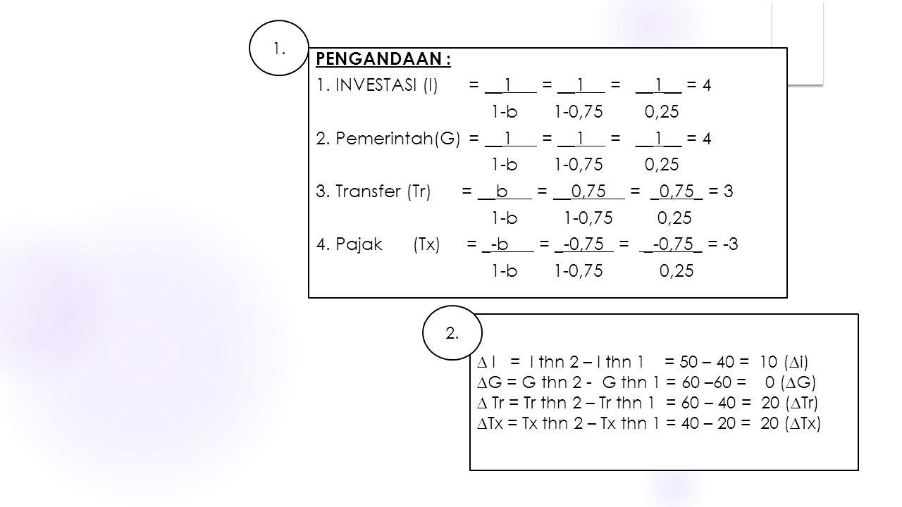 PENGANDAAN : 1. INVESTASI (I) = __1 = __1 = __1__ = 4 1-b 1-0,75 0,25 2. Pemerintah(G) = __1 = __1 = __1__ = 4 1-b 1-0,75 0,25 3. Transfer (Tr) = __b