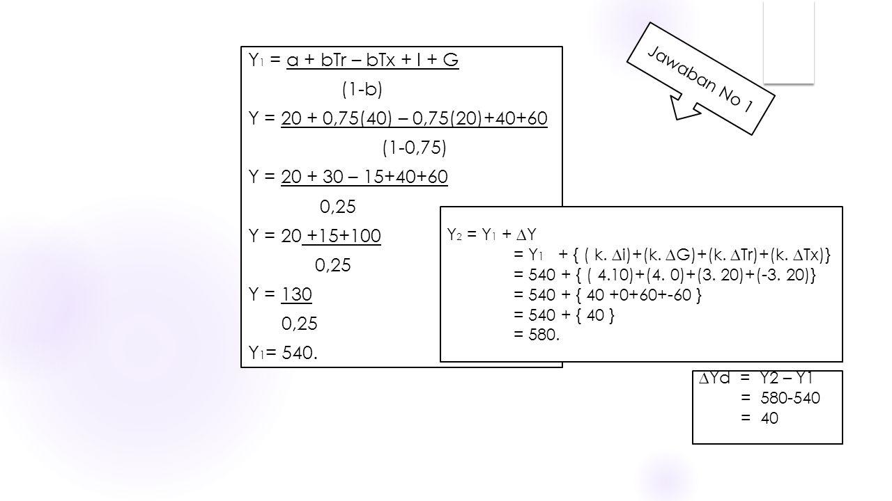 Y 1 = a + bTr – bTx + I + G (1-b) Y = 20 + 0,75(40) – 0,75(20)+40+60 (1-0,75) Y = 20 + 30 – 15+40+60 0,25 Y = 20 +15+100 0,25 Y = 130 0,25 Y 1 = 540.