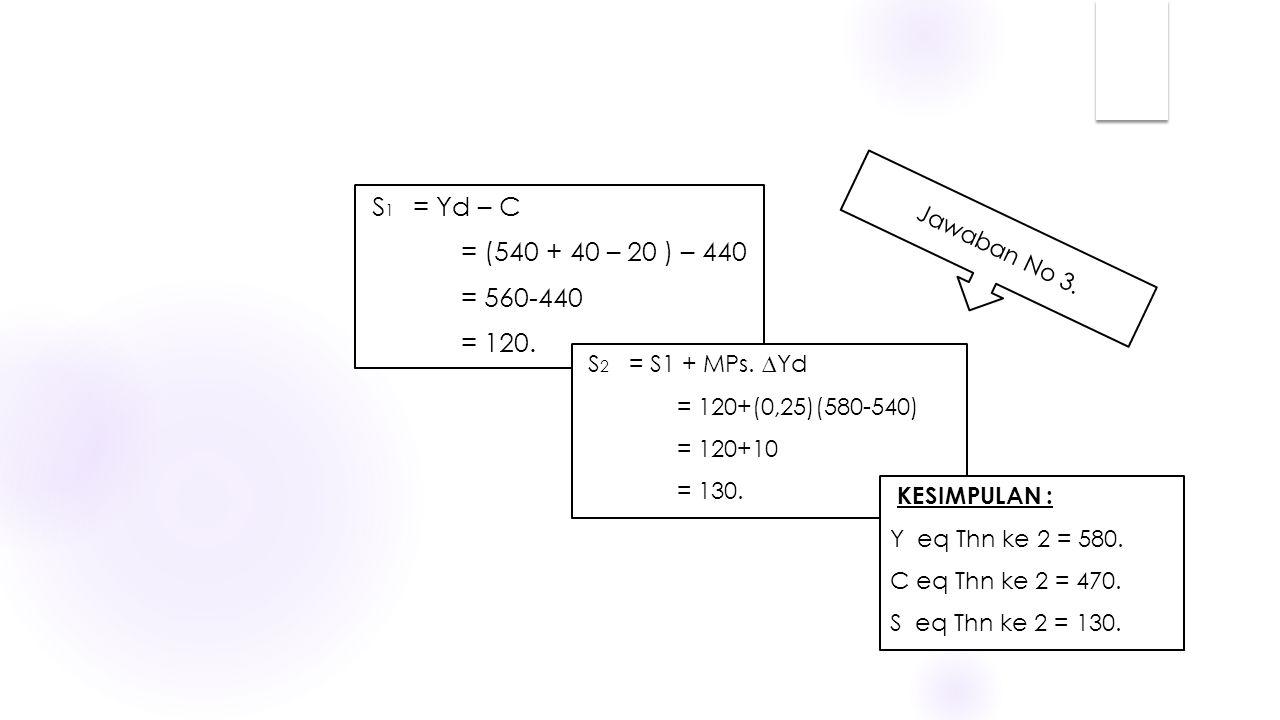S 1 = Yd – C = (540 + 40 – 20 ) – 440 = 560-440 = 120. S 2 = S1 + MPs. ∆Yd = 120+(0,25)(580-540) = 120+10 = 130. KESIMPULAN : Y eq Thn ke 2 = 580. C e