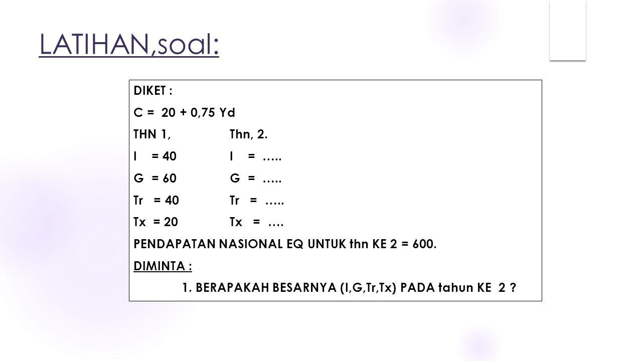 LATIHAN,soal: DIKET : C = 20 + 0,75 Yd THN 1,Thn, 2. I = 40I = ….. G = 60G = ….. Tr = 40 Tr = ….. Tx = 20 Tx = …. PENDAPATAN NASIONAL EQ UNTUK thn KE