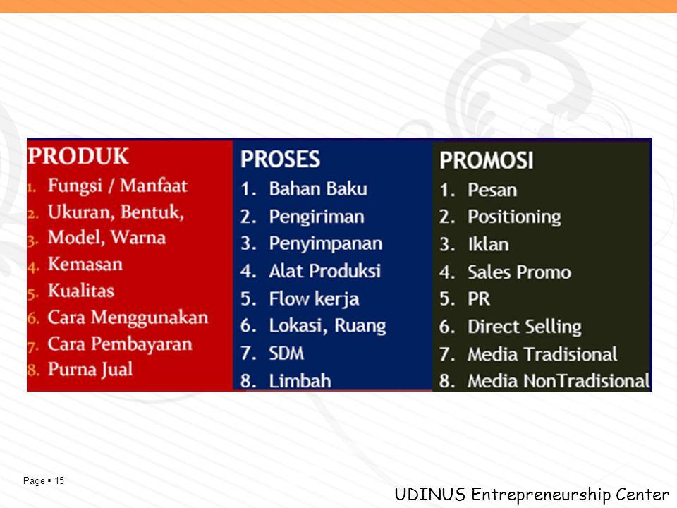 Page  15 UDINUS Entrepreneurship Center