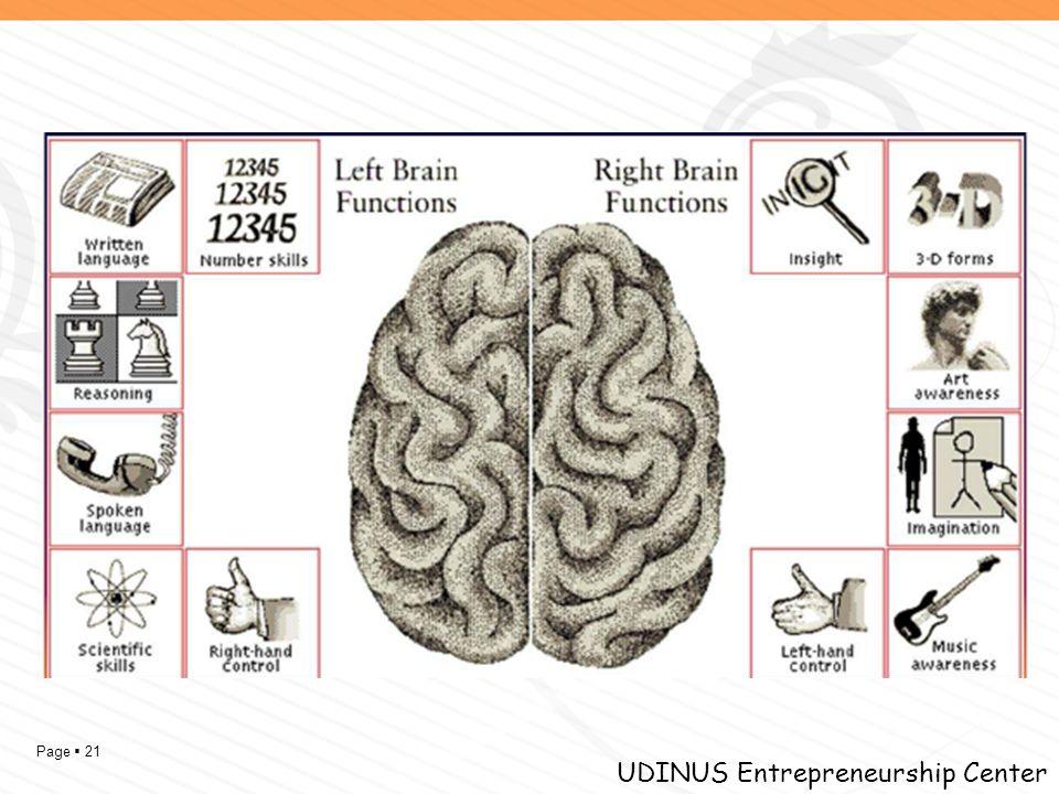 Page  21 UDINUS Entrepreneurship Center