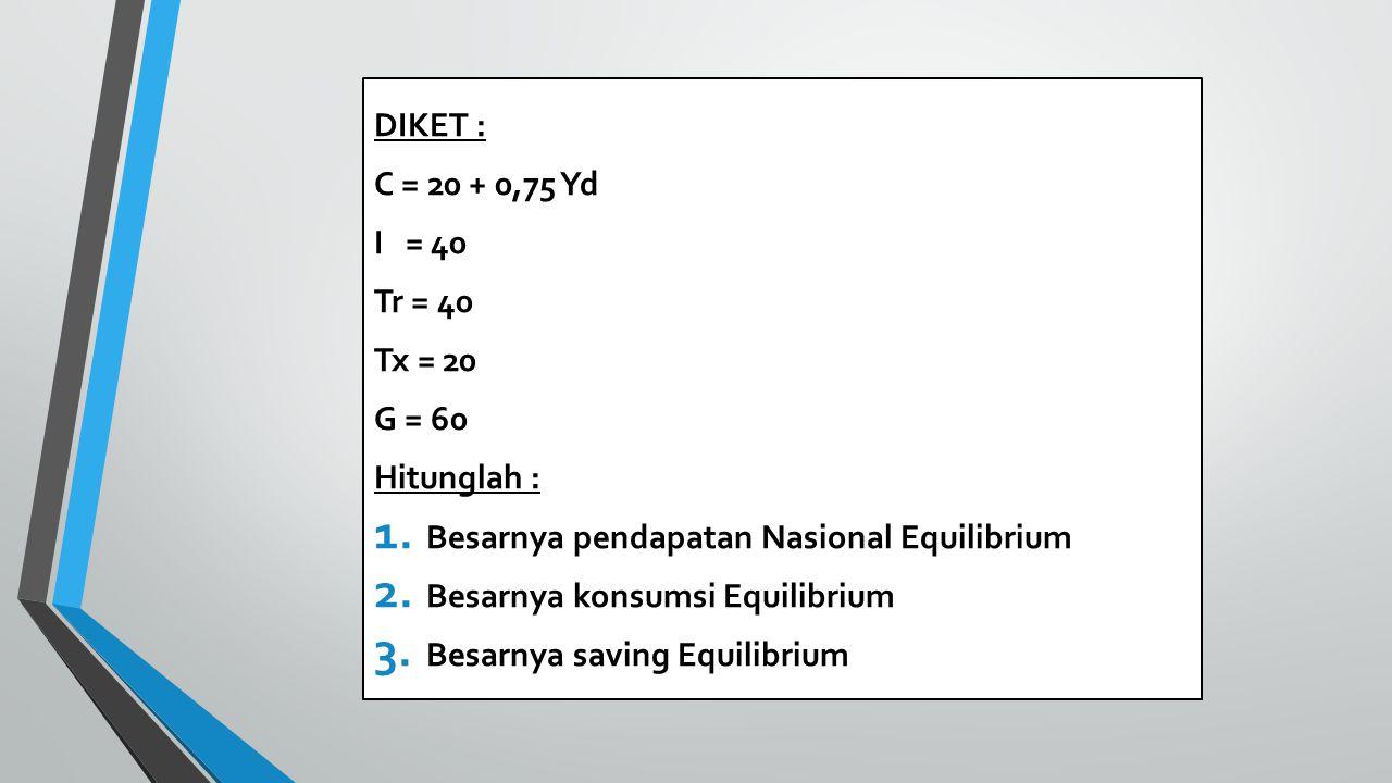 DIKET : C = 20 + 0,75 Yd I = 40 Tr = 40 Tx = 20 G = 60 Hitunglah : 1.