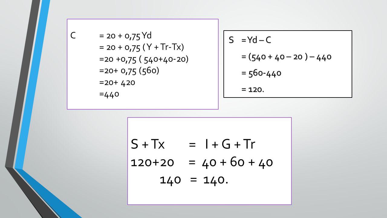 S = Yd – C S = Yd – C = (540 + 40 – 20 ) – 440 = 560-440 = 120.