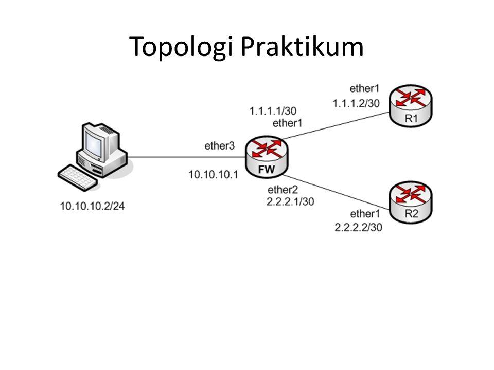 Praktikum Filter (input) 1.Block ping yang ditujukan terhadap ether3 2.Block akses SSH yang ditujukan terhadap ether3 3.Block akses FTP yang ditujukan terhadap ether3 4.Block akses Webfig yang ditujukan terhadap ether3 5.Jangan memblok akses WinBox dan Telnet terhadap ether3