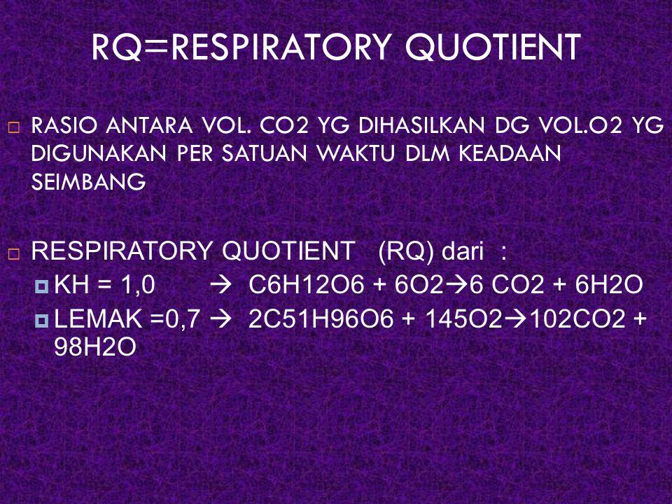 RQ=RESPIRATORY QUOTIENT  RASIO ANTARA VOL. CO2 YG DIHASILKAN DG VOL.O2 YG DIGUNAKAN PER SATUAN WAKTU DLM KEADAAN SEIMBANG  RESPIRATORY QUOTIENT (RQ)
