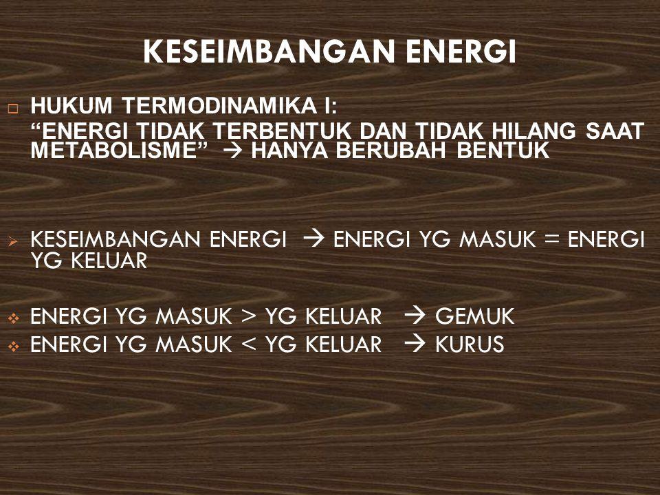 """KESEIMBANGAN ENERGI  HUKUM TERMODINAMIKA I: """"ENERGI TIDAK TERBENTUK DAN TIDAK HILANG SAAT METABOLISME""""  HANYA BERUBAH BENTUK  KESEIMBANGAN ENERGI """