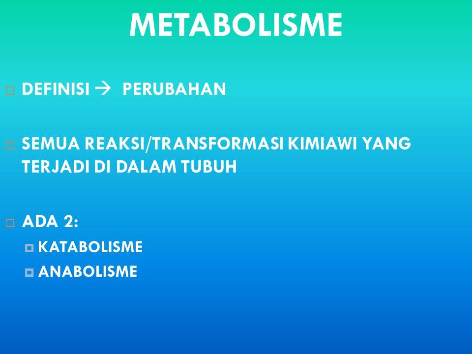 METABOLISME  DEFINISI  PERUBAHAN  SEMUA REAKSI/TRANSFORMASI KIMIAWI YANG TERJADI DI DALAM TUBUH  ADA 2:  KATABOLISME  ANABOLISME