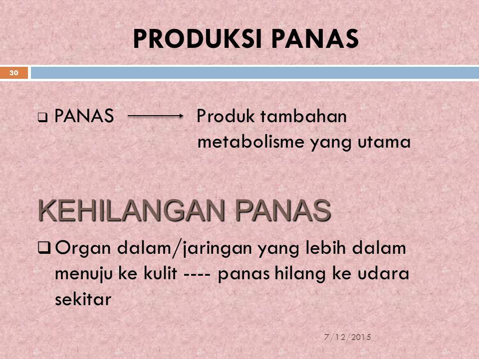 PRODUKSI PANAS 7/12/2015 30  PANAS Produk tambahan metabolisme yang utama KEHILANGAN PANAS  Organ dalam/jaringan yang lebih dalam menuju ke kulit --