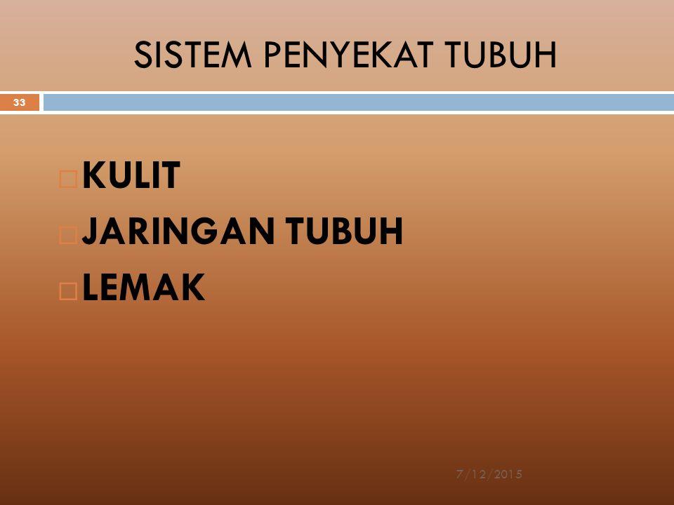 SISTEM PENYEKAT TUBUH 7/12/2015 33  KULIT  JARINGAN TUBUH  LEMAK