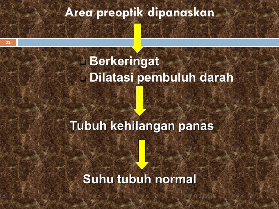 Area preoptik dipanaskan 7/12/2015 38  Berkeringat  Dilatasi pembuluh darah Tubuh kehilangan panas Suhu tubuh normal