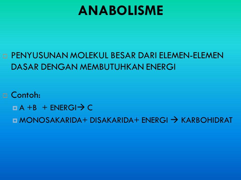 ANABOLISME  PENYUSUNAN MOLEKUL BESAR DARI ELEMEN-ELEMEN DASAR DENGAN MEMBUTUHKAN ENERGI  Contoh:  A +B + ENERGI  C  MONOSAKARIDA+ DISAKARIDA+ ENE