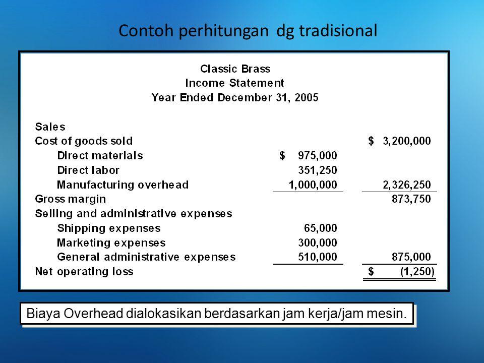 Contoh perhitungan dg tradisional Biaya Overhead dialokasikan berdasarkan jam kerja/jam mesin.