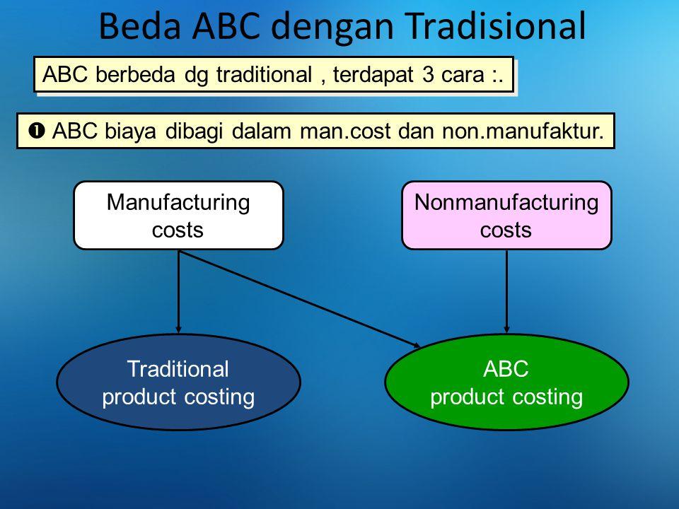 Beda ABC dengan Tradisional ABC berbeda dg traditional, terdapat 3 cara :. Manufacturing costs Nonmanufacturing costs  ABC biaya dibagi dalam man.cos
