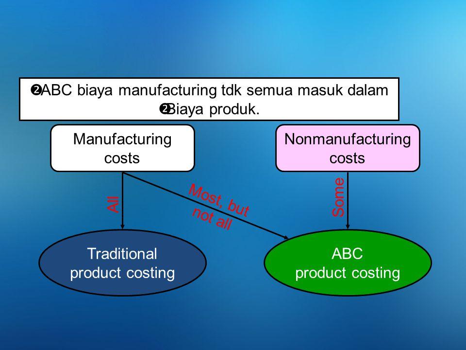  ABC biaya manufacturing tdk semua masuk dalam  Biaya produk. Manufacturing costs Nonmanufacturing costs Traditional product costing ABC product cos