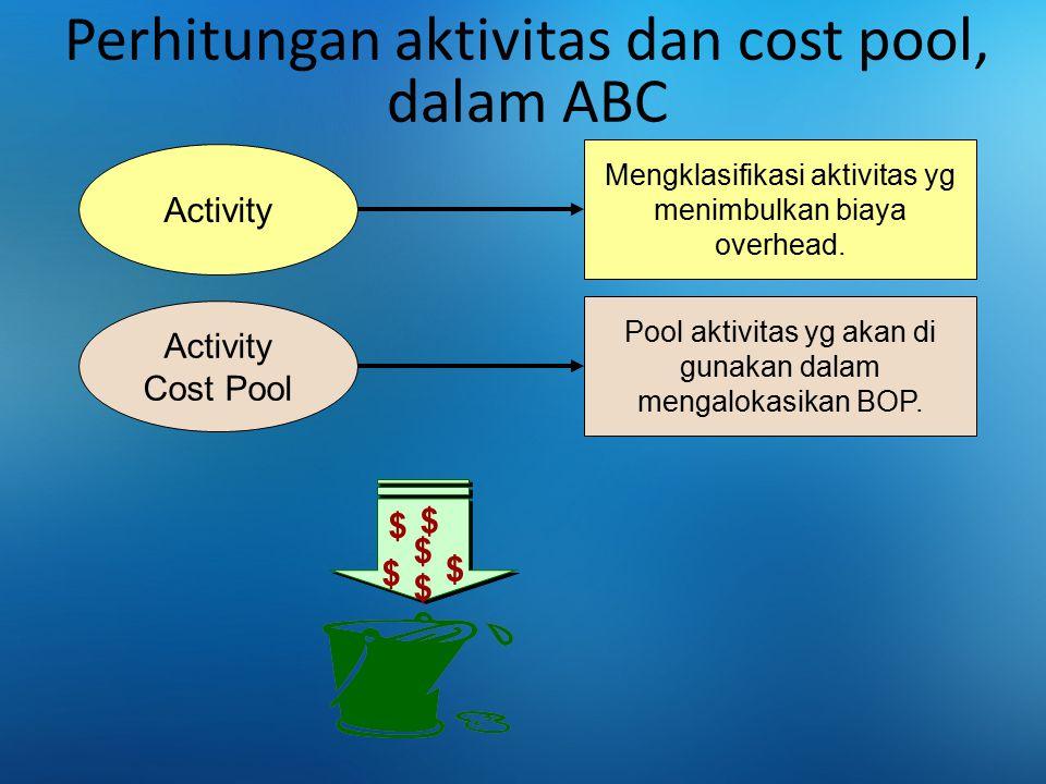 Activity Mengklasifikasi aktivitas yg menimbulkan biaya overhead. Activity Cost Pool Pool aktivitas yg akan di gunakan dalam mengalokasikan BOP. $ $ $