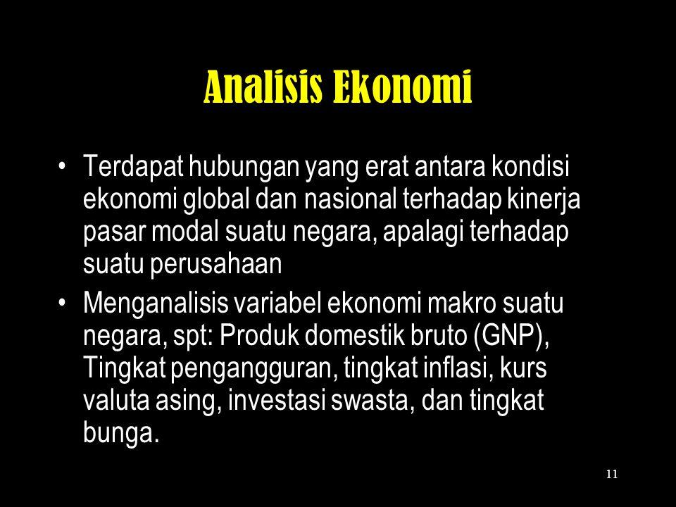 10 Analisis Fundamental Analisis ekonomi dan pasar modal Analisis industri Analisis perusahaan