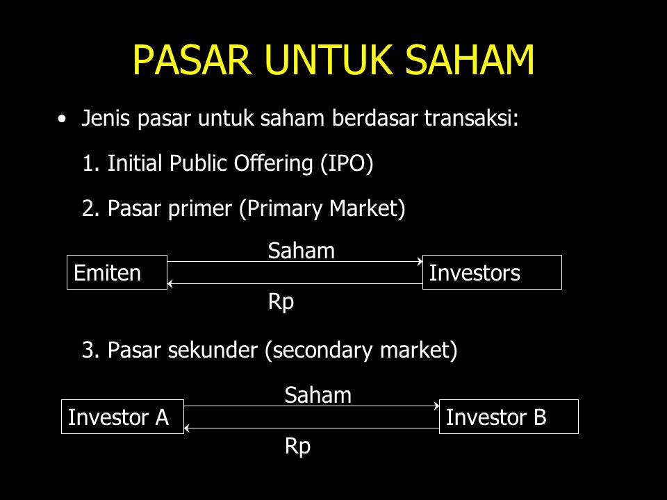 PASAR UNTUK SAHAM Jenis pasar untuk saham berdasar transaksi: 1.