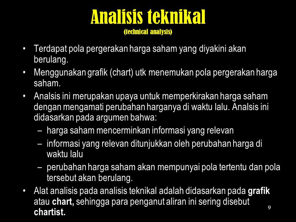 8 Menentukan nilai instrinsik Analisis fundamental  menghitung nilai instrinsik menggunakan data keuangan perusahaan Analisis teknikal  menghitung n
