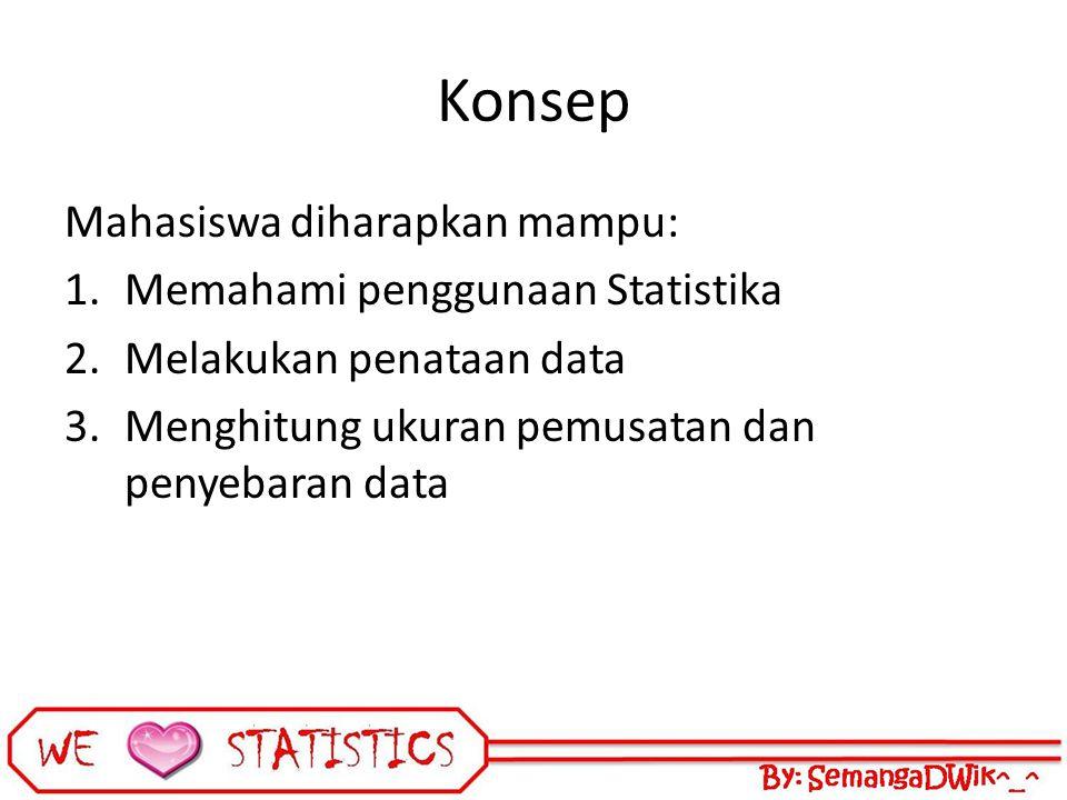 Konsep Mahasiswa diharapkan mampu: 1.Memahami penggunaan Statistika 2.Melakukan penataan data 3.Menghitung ukuran pemusatan dan penyebaran data