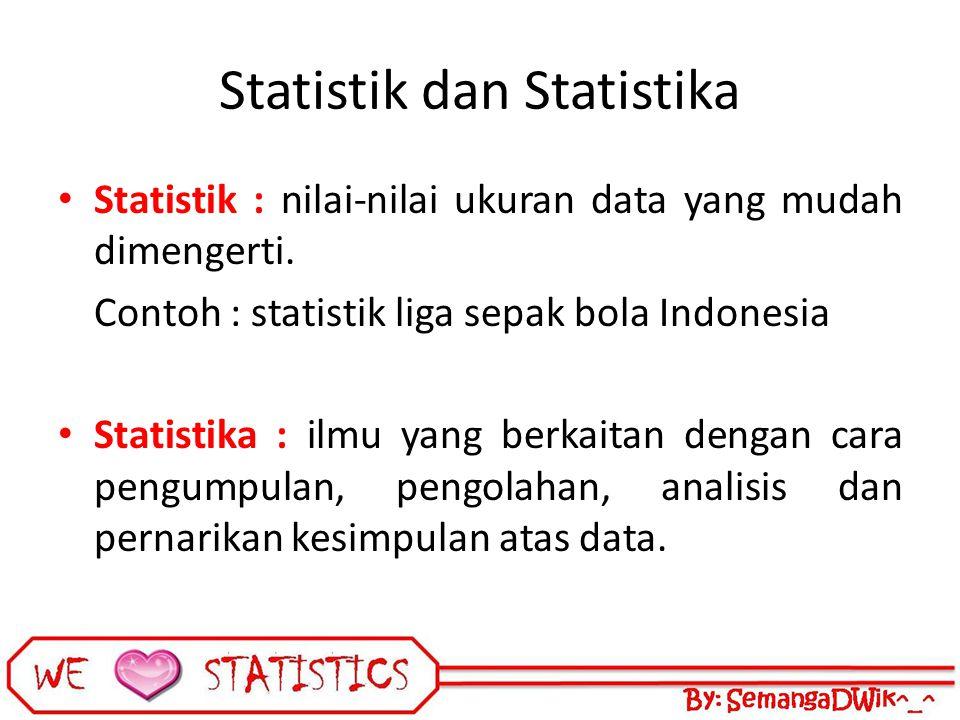 Statistik dan Statistika Statistik : nilai-nilai ukuran data yang mudah dimengerti. Contoh : statistik liga sepak bola Indonesia Statistika : ilmu yan