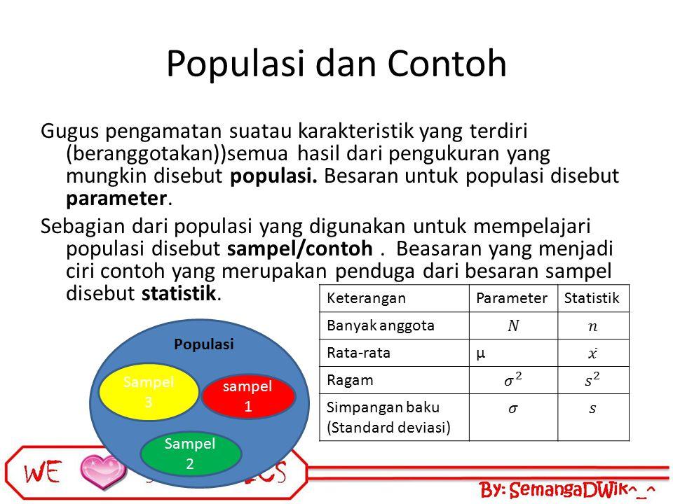 Populasi dan Contoh Gugus pengamatan suatau karakteristik yang terdiri (beranggotakan))semua hasil dari pengukuran yang mungkin disebut populasi. Besa