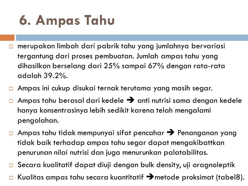 6. Ampas Tahu  merupakan limbah dari pabrik tahu yang jumlahnya bervariasi tergantung dari proses pembuatan. Jumlah ampas tahu yang dihasilkan bersel