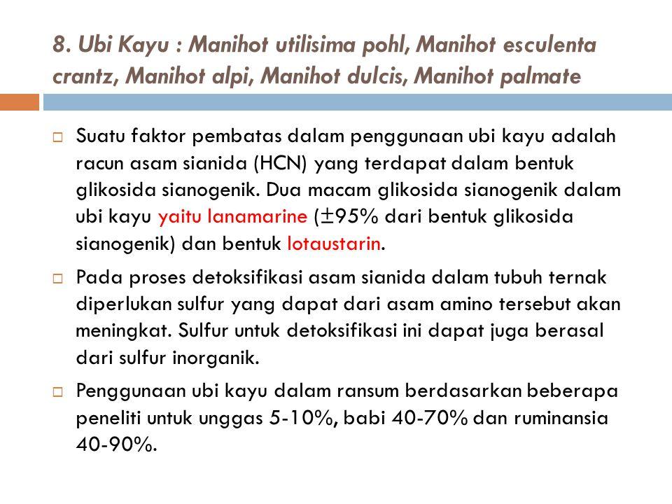 8. Ubi Kayu : Manihot utilisima pohl, Manihot esculenta crantz, Manihot alpi, Manihot dulcis, Manihot palmate  Suatu faktor pembatas dalam penggunaan