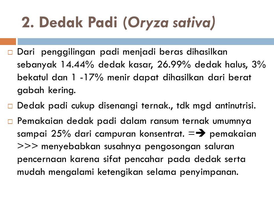 2. Dedak Padi (Oryza sativa)  Dari penggilingan padi menjadi beras dihasilkan sebanyak 14.44% dedak kasar, 26.99% dedak halus, 3% bekatul dan 1 -17%