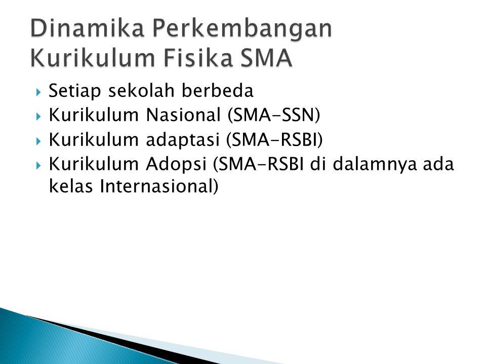  Setiap sekolah berbeda  Kurikulum Nasional (SMA-SSN)  Kurikulum adaptasi (SMA-RSBI)  Kurikulum Adopsi (SMA-RSBI di dalamnya ada kelas Internasion