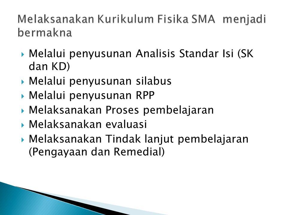  Melalui penyusunan Analisis Standar Isi (SK dan KD)  Melalui penyusunan silabus  Melalui penyusunan RPP  Melaksanakan Proses pembelajaran  Melak