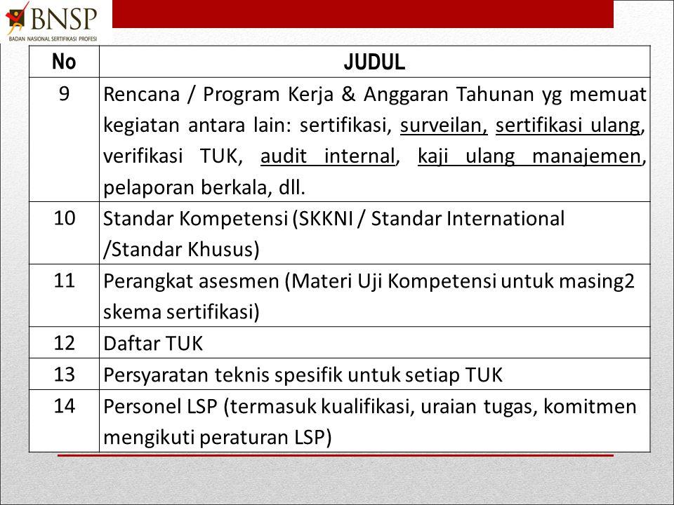 No JUDUL 1 SK Pimpinan ttg Penetapan Panitia Persiapan Pembentukan LSP !!! 2 Surat Dukungan Asosiasi Industri * 3 Surat Dukungan asosiasi Profesi * 4