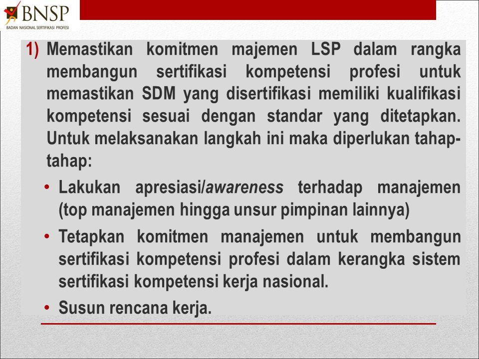 Kerangka Program Menyiapkan Lisensi LSP Komitmen manajemen Pembentukan Tim QMS Verifikasi/ Validasi Pra-validasi Pengembangan QMS-LSP Permohonan Lisen
