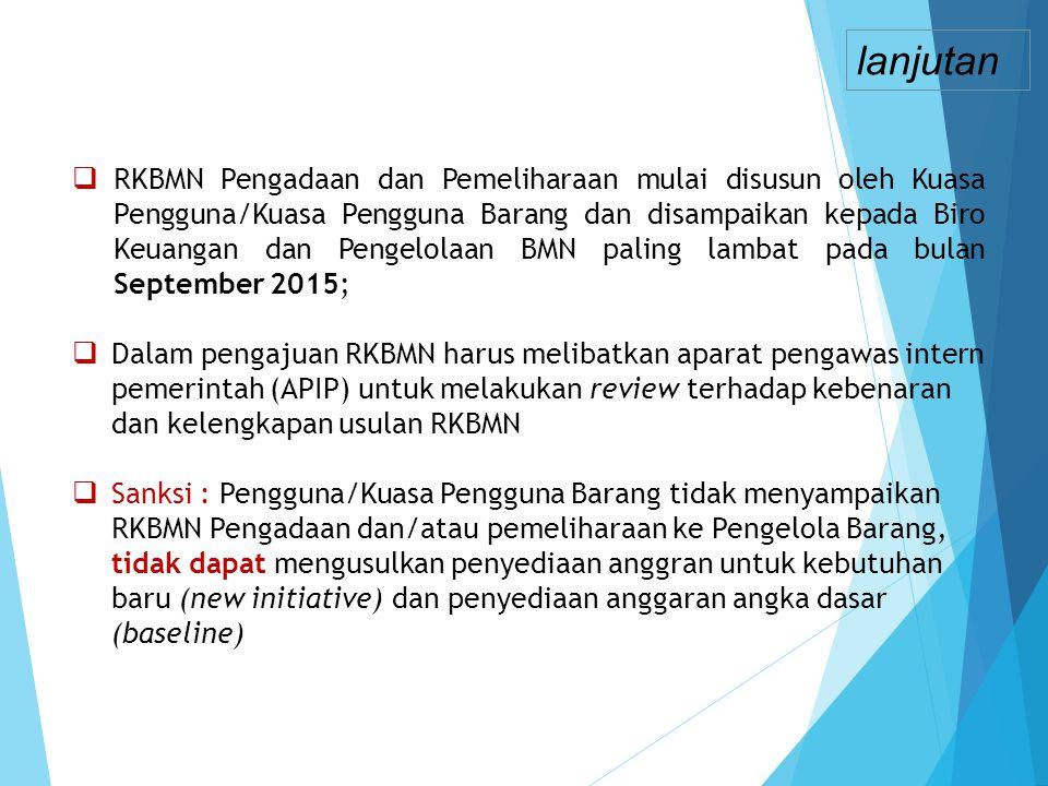 PMK No. 150/PMK.06/2014 tentang Perencanaan Kebutuhan Barang Milik Negara; Surat Dirjen Kekayaan Negara Nomor : 389/KN/2015 tanggal 02 April 2015 Tent