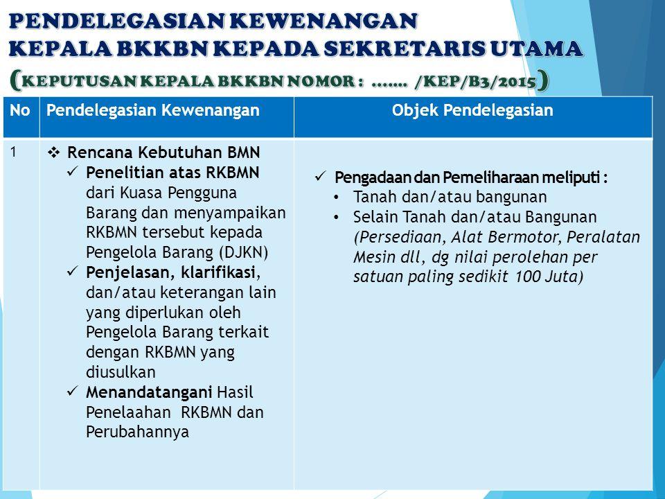  RKBMN Pengadaan dan Pemeliharaan mulai disusun oleh Kuasa Pengguna/Kuasa Pengguna Barang dan disampaikan kepada Biro Keuangan dan Pengelolaan BMN pa
