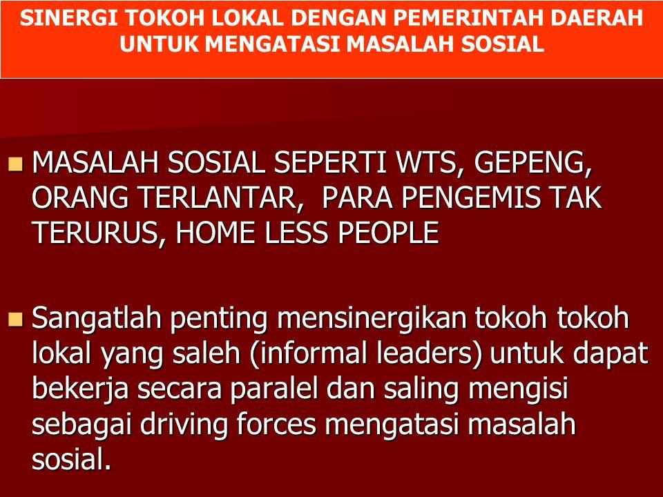 MASALAH SOSIAL SEPERTI WTS, GEPENG, ORANG TERLANTAR, PARA PENGEMIS TAK TERURUS, HOME LESS PEOPLE MASALAH SOSIAL SEPERTI WTS, GEPENG, ORANG TERLANTAR,