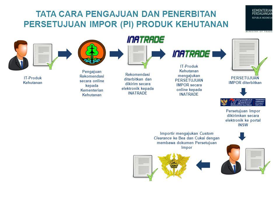 TATA CARA PENGAJUAN DAN PENERBITAN PERSETUJUAN IMPOR (PI) PRODUK KEHUTANAN IT-Produk Kehutanan Pengajuan Rekomendasi secara online kepada Kementerian