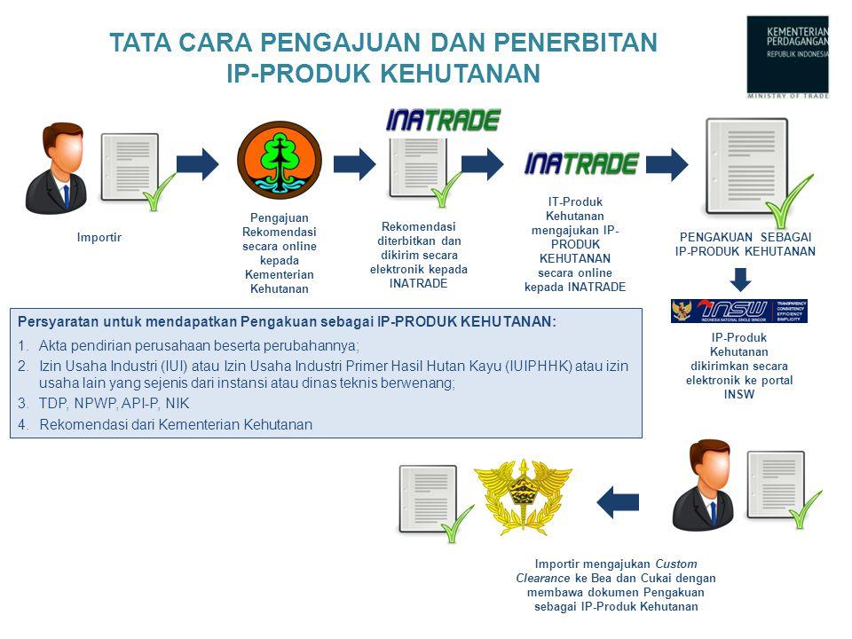 TATA CARA PENGAJUAN DAN PENERBITAN IP-PRODUK KEHUTANAN Importir Pengajuan Rekomendasi secara online kepada Kementerian Kehutanan Rekomendasi diterbitk