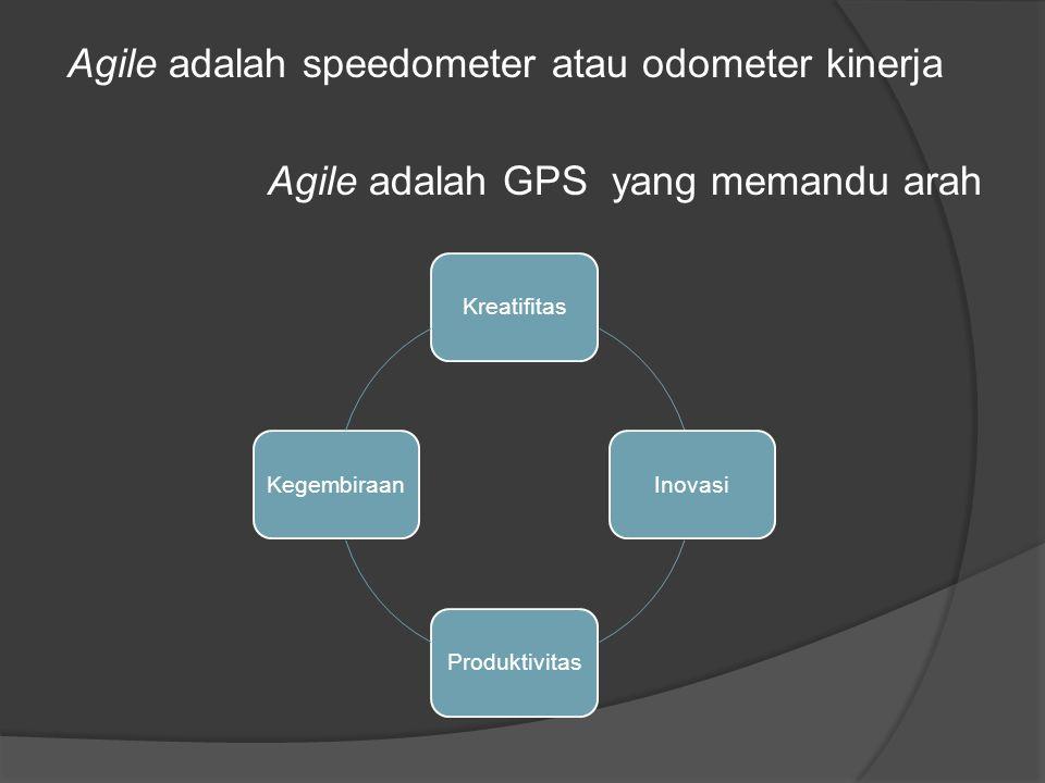 Agile adalah speedometer atau odometer kinerja Agile adalah GPS yang memandu arah KreatifitasInovasiProduktivitasKegembiraan
