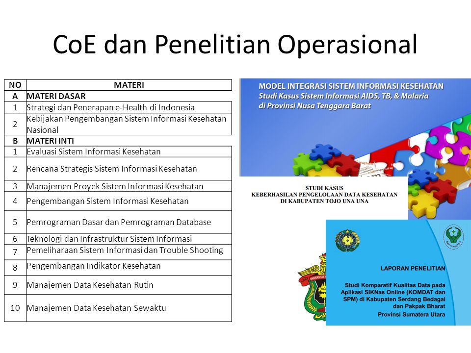 CoE dan Penelitian Operasional NOMATERI AMATERI DASAR 1Strategi dan Penerapan e-Health di Indonesia 2 Kebijakan Pengembangan Sistem Informasi Kesehata